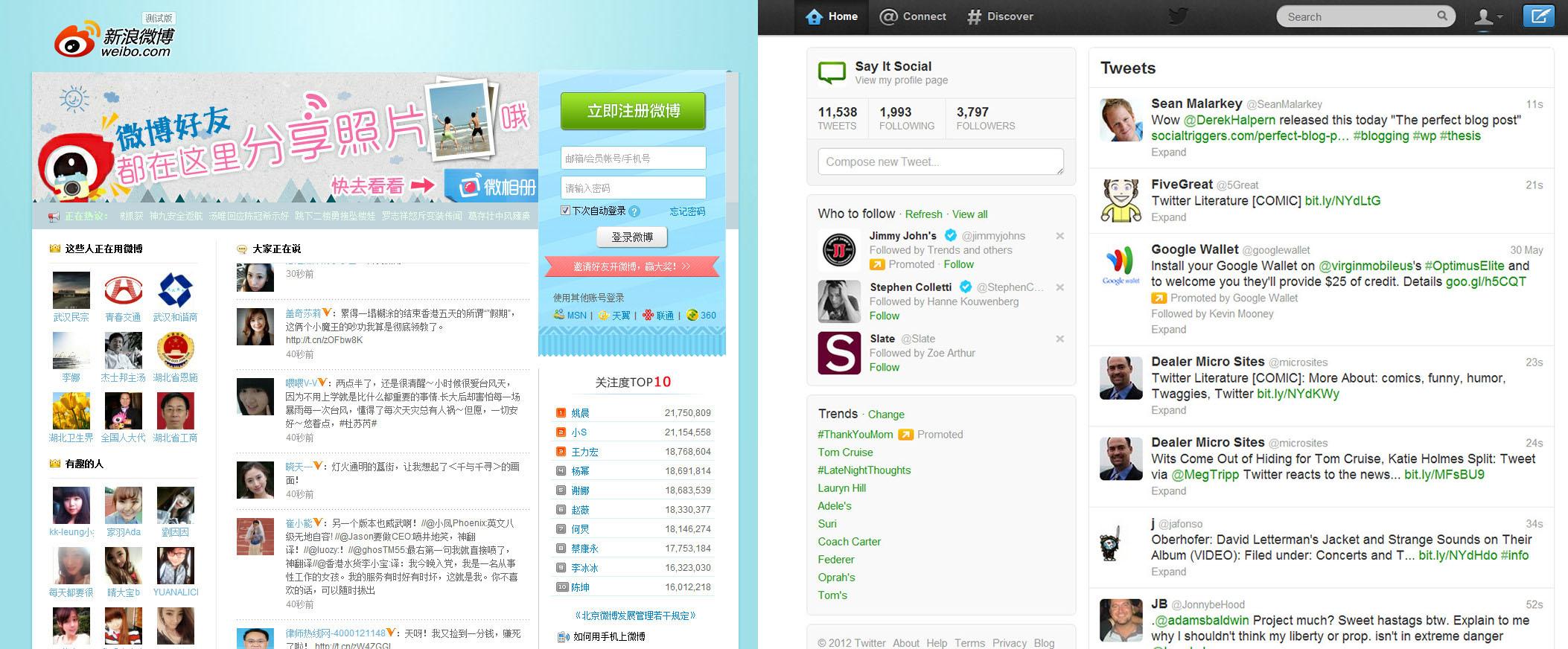 Weibo vs Twitter