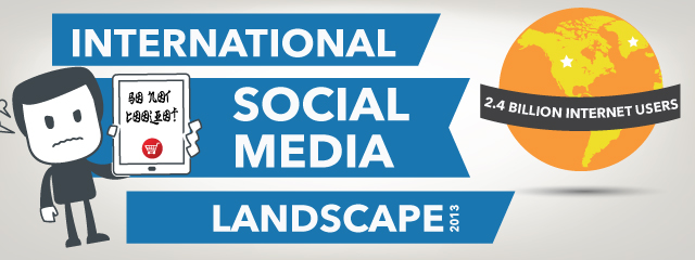 SayItSocial Social Media Landscape